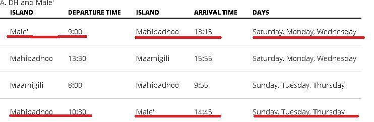 как добраться из Мале до Омаду
